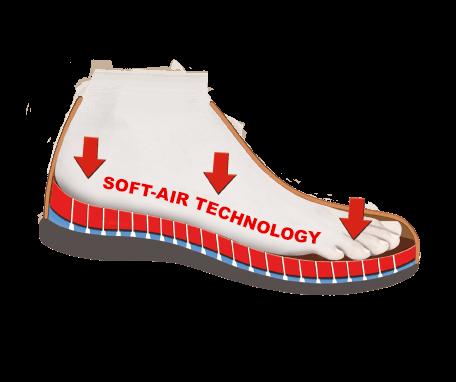 Mephisto schoenen soft-air techniek