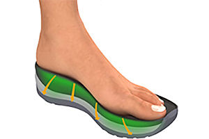 Joya schoenen